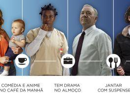 Netflix divulga os horários preferidos das pessoas ao assistirem produções