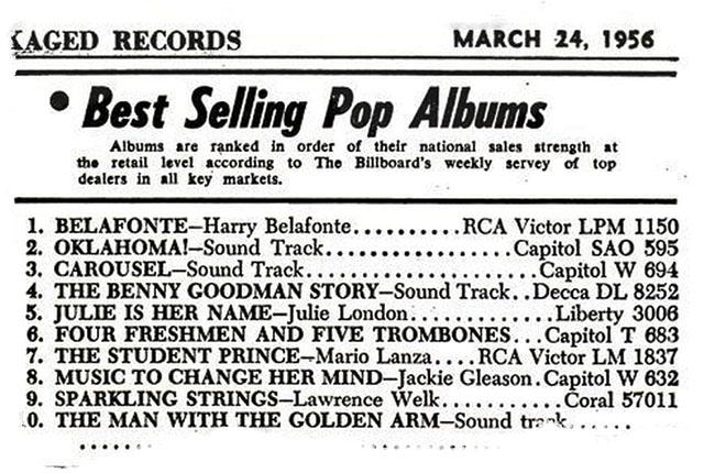 best-selling-pop-albums-chart-billboard-650